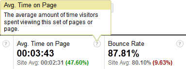 bounce rate and time on page - Google Analytics